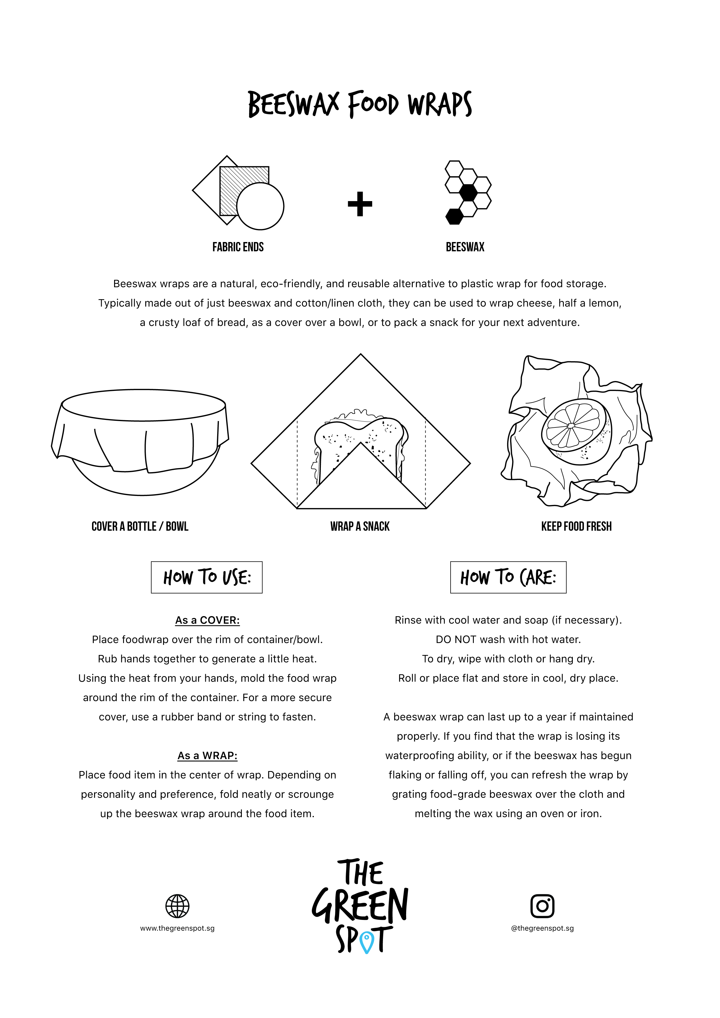 """Beeswax Wrap """"How-to"""" Info-graph"""
