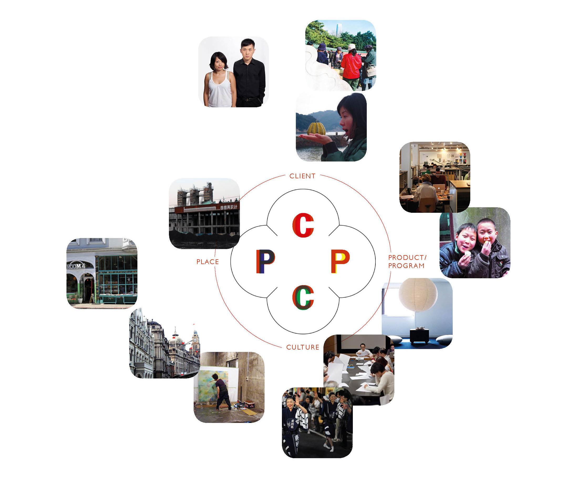 city curation.jpg