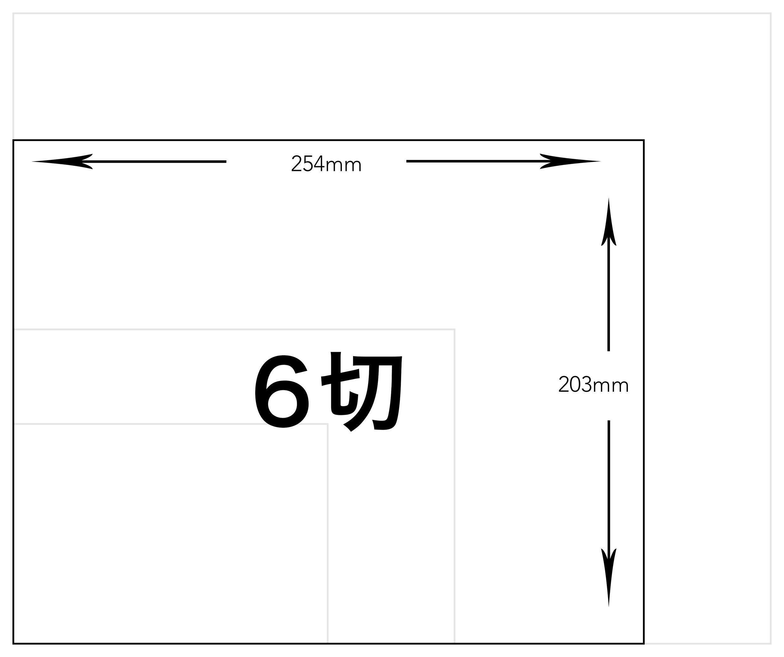 ¥3,000