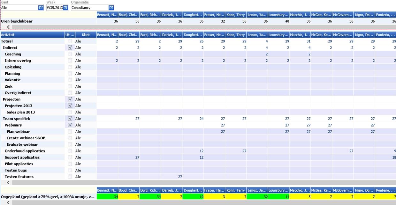 Toezicht_resourceplanning.jpg