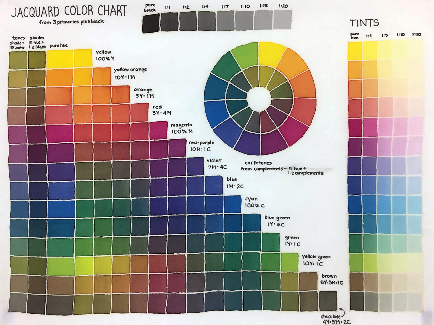 Silk colors mixing chart - by linda gass @lindagassart
