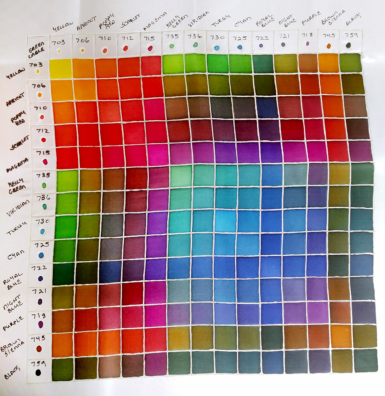 Silk Colors Mixing Chart by Mimi Eichholz