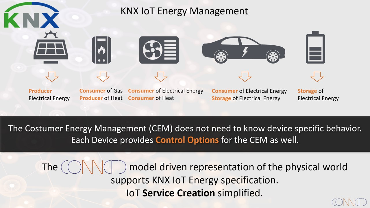 Energy management KNX connctf.jpg