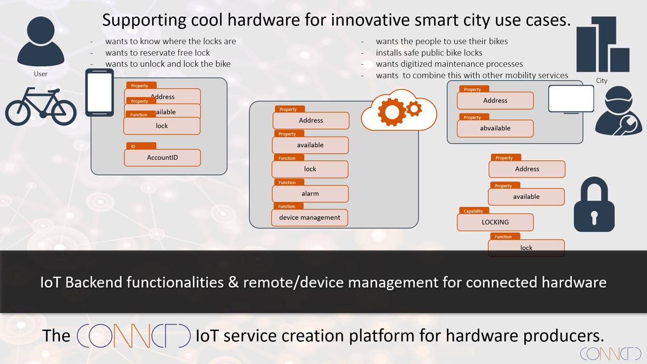 smart hardware.jpg