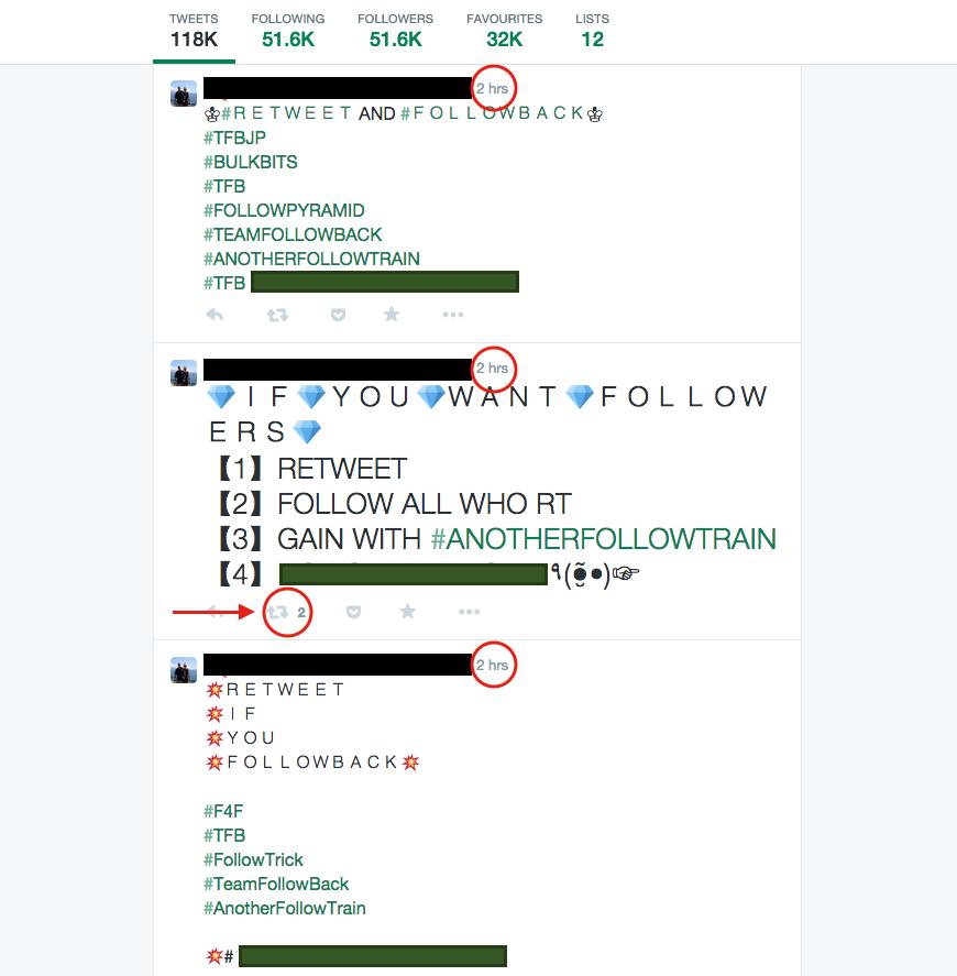 Followers vs Readers on Social Media