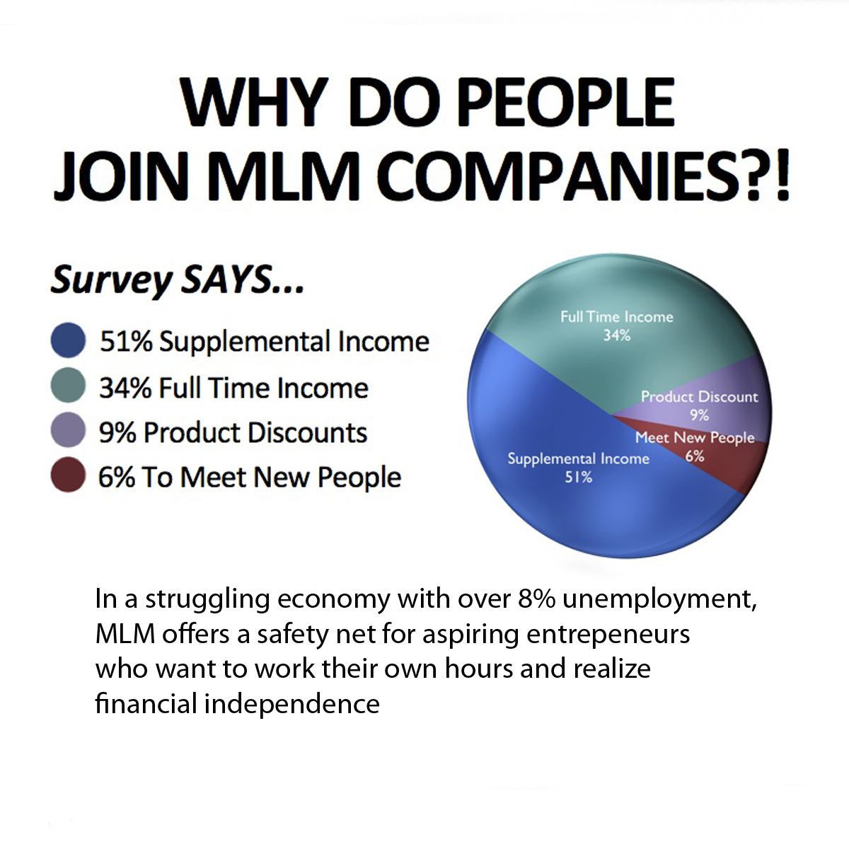 Why Do People Join MLM Network Companies?