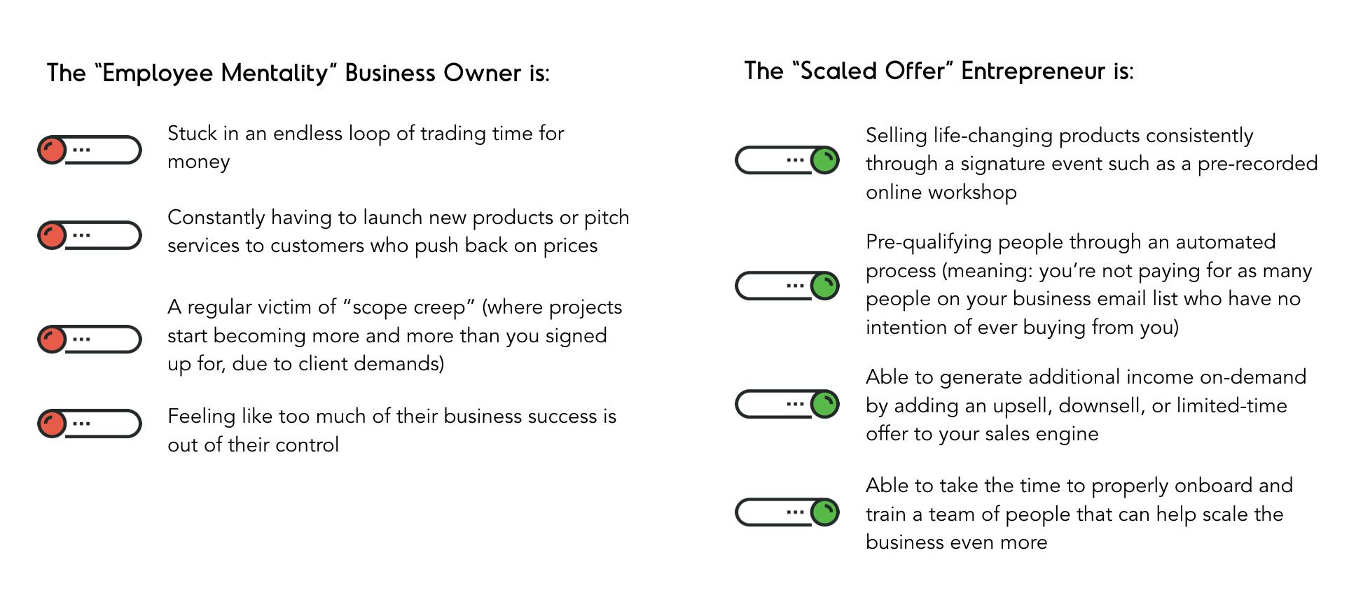 Employee vs. Entrepreneur.png