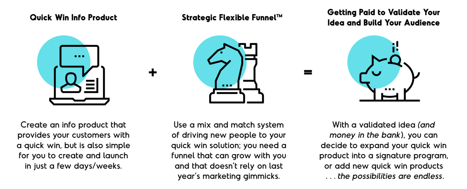 The Flexible Funnel Process.png