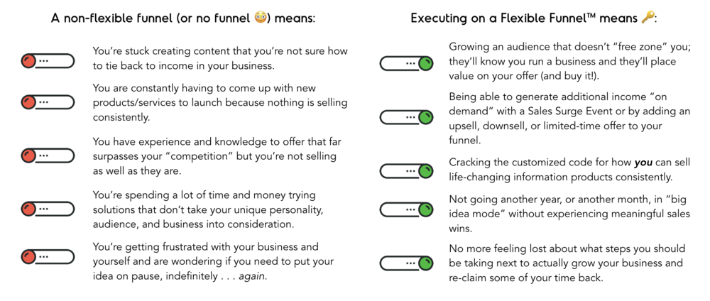 What a Flexible Funnel means for you.png
