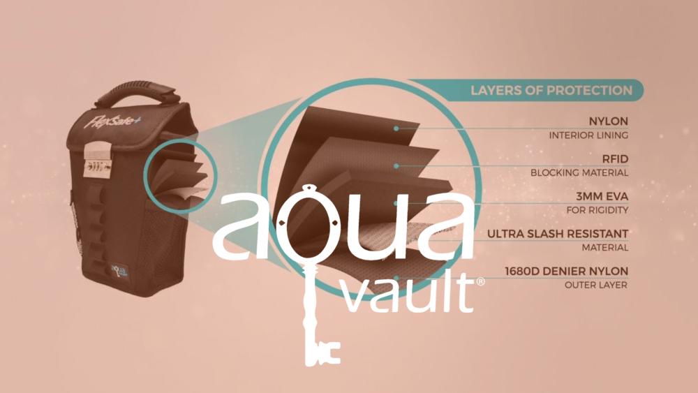 Aqua Vault Thumbnail.jpg