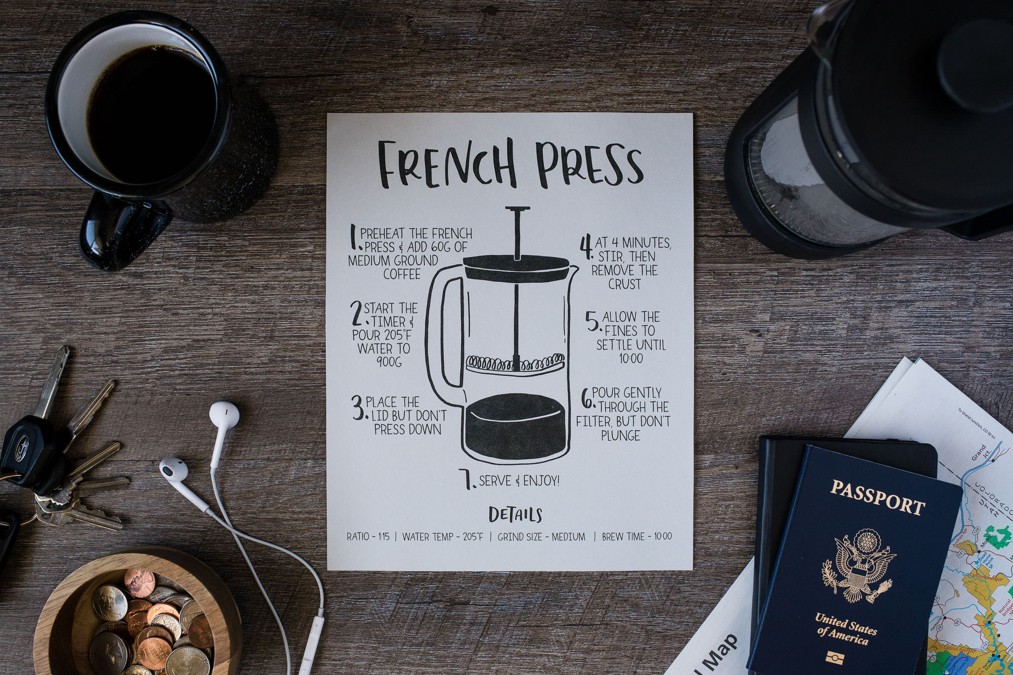 French Press coffee brewing guide poster