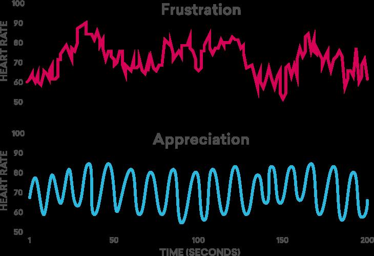 FrustrationAppreciation (1).png