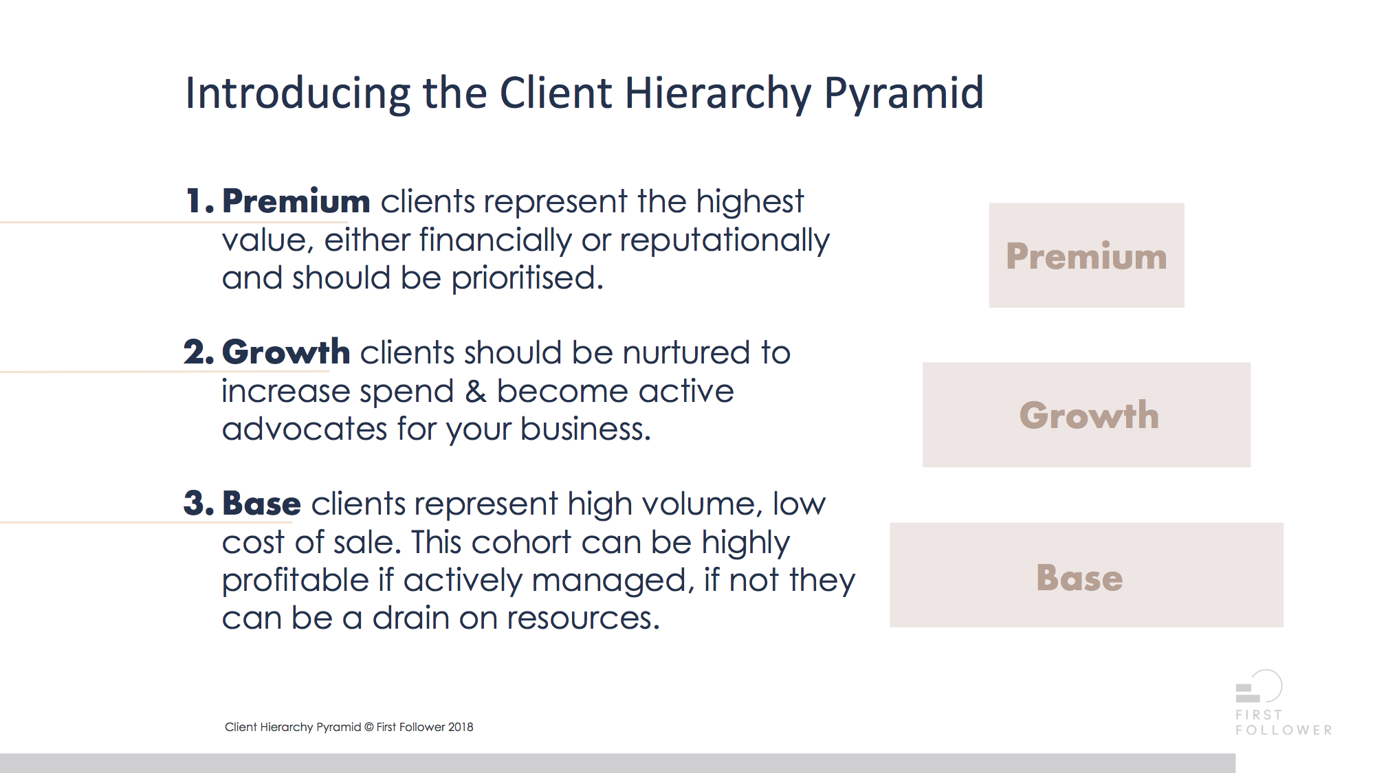 The Client Hierarchy model