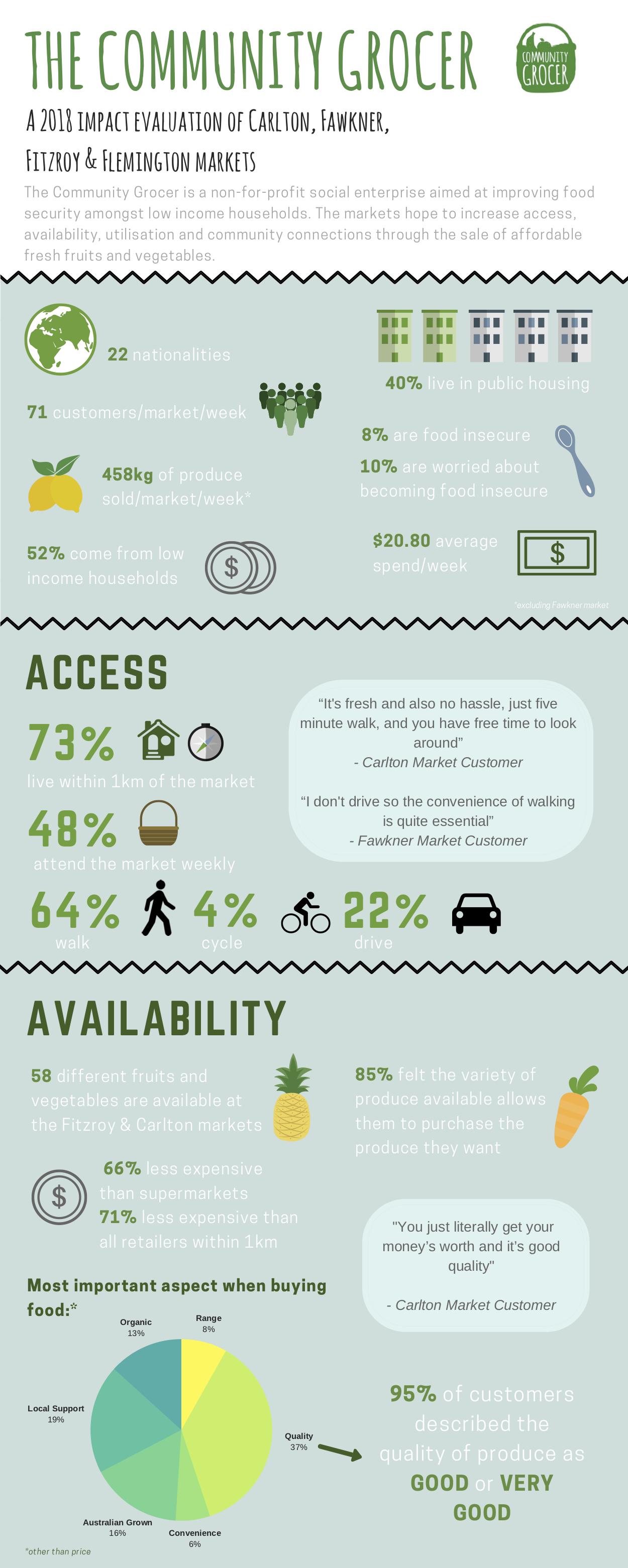 TCG 2018 Evaluation Infographic.jpg