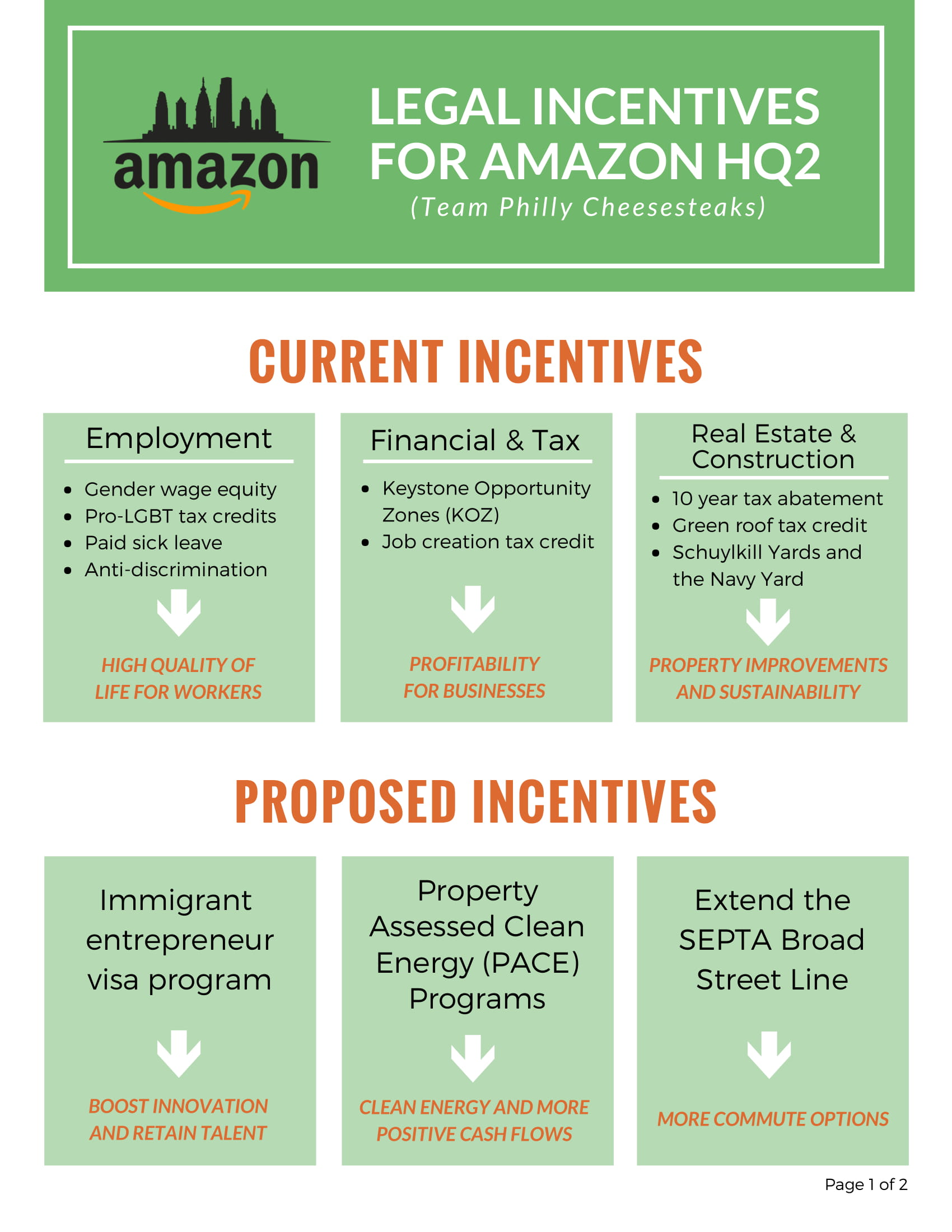Amazon HQ2 Handout-1.jpg