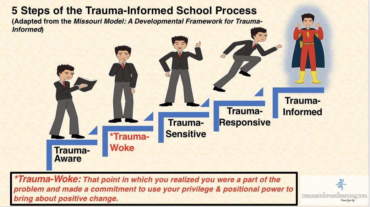 traumawoke.jpg