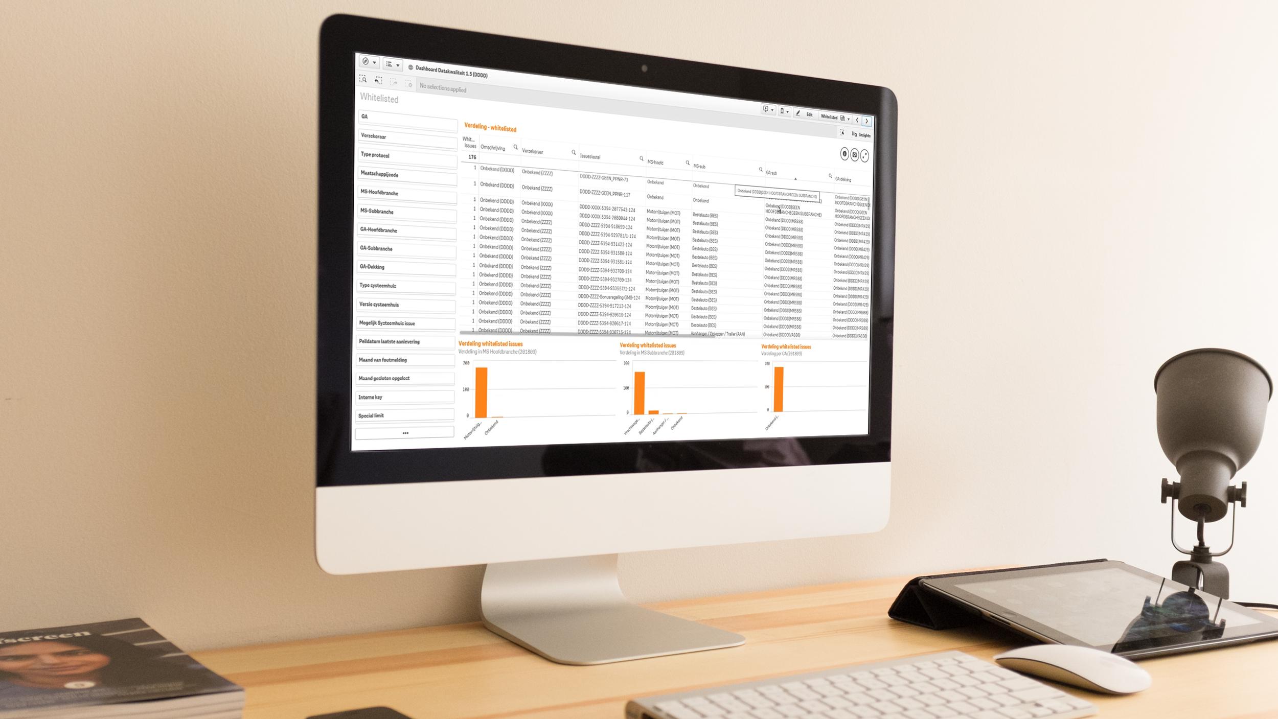Datakwaliteit Monitor Volmachten (DMV) - - Standaard oplossingen voor het volmachtkanaal- Inclusief dashboard voor monitoring status en ontwikkeling van datakwaliteit- Businessrule rapportages- Inclusief online ondersteuning- WhitelistingDriving control