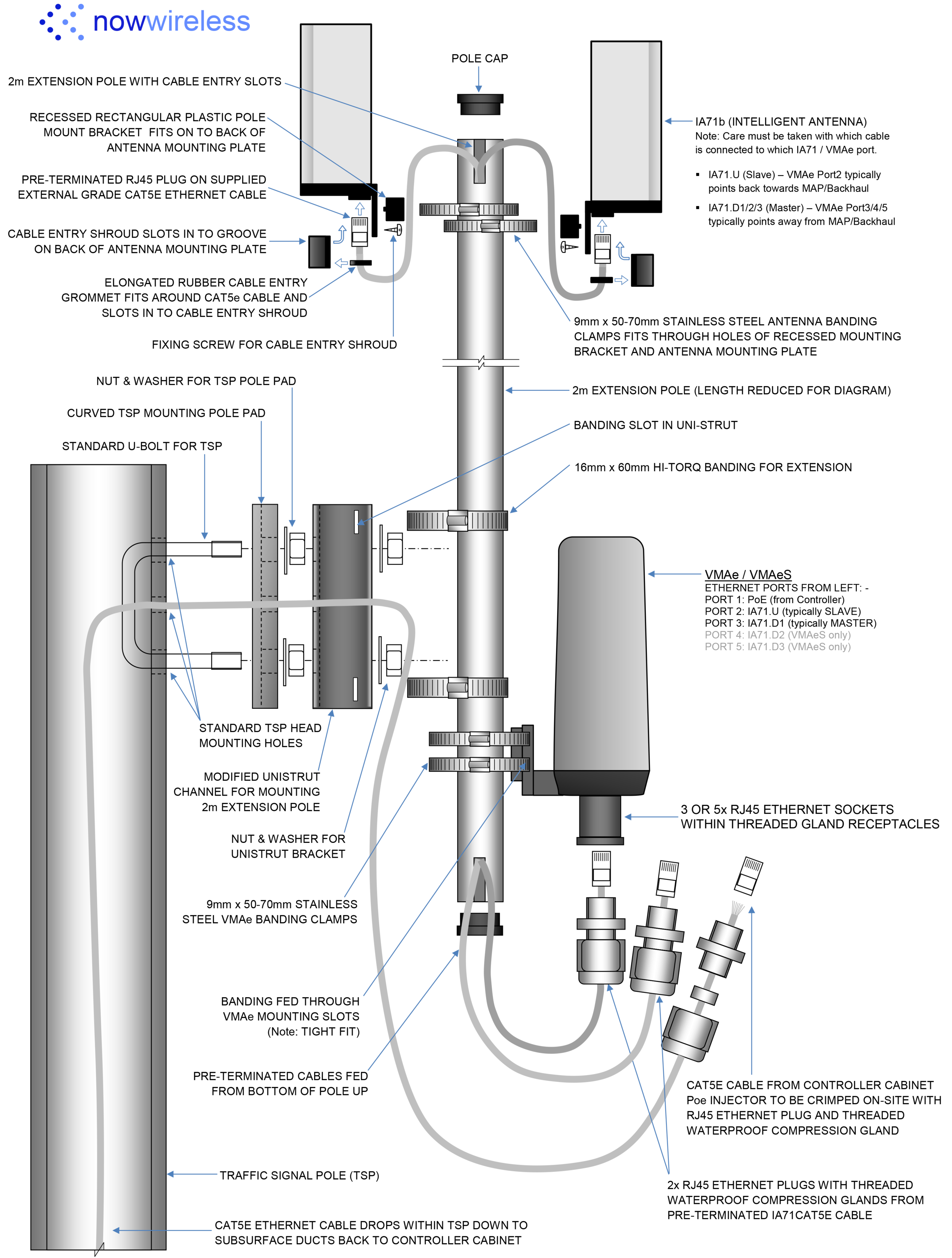 Mesh4G VMAe & IA71b TL Mounting Diagram (Exploded View with Comments) v3.png
