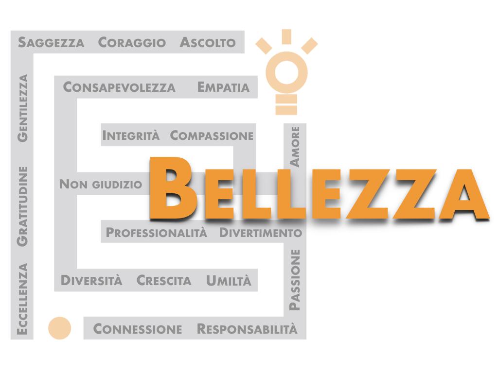 Valori_Bellezza.001.jpeg