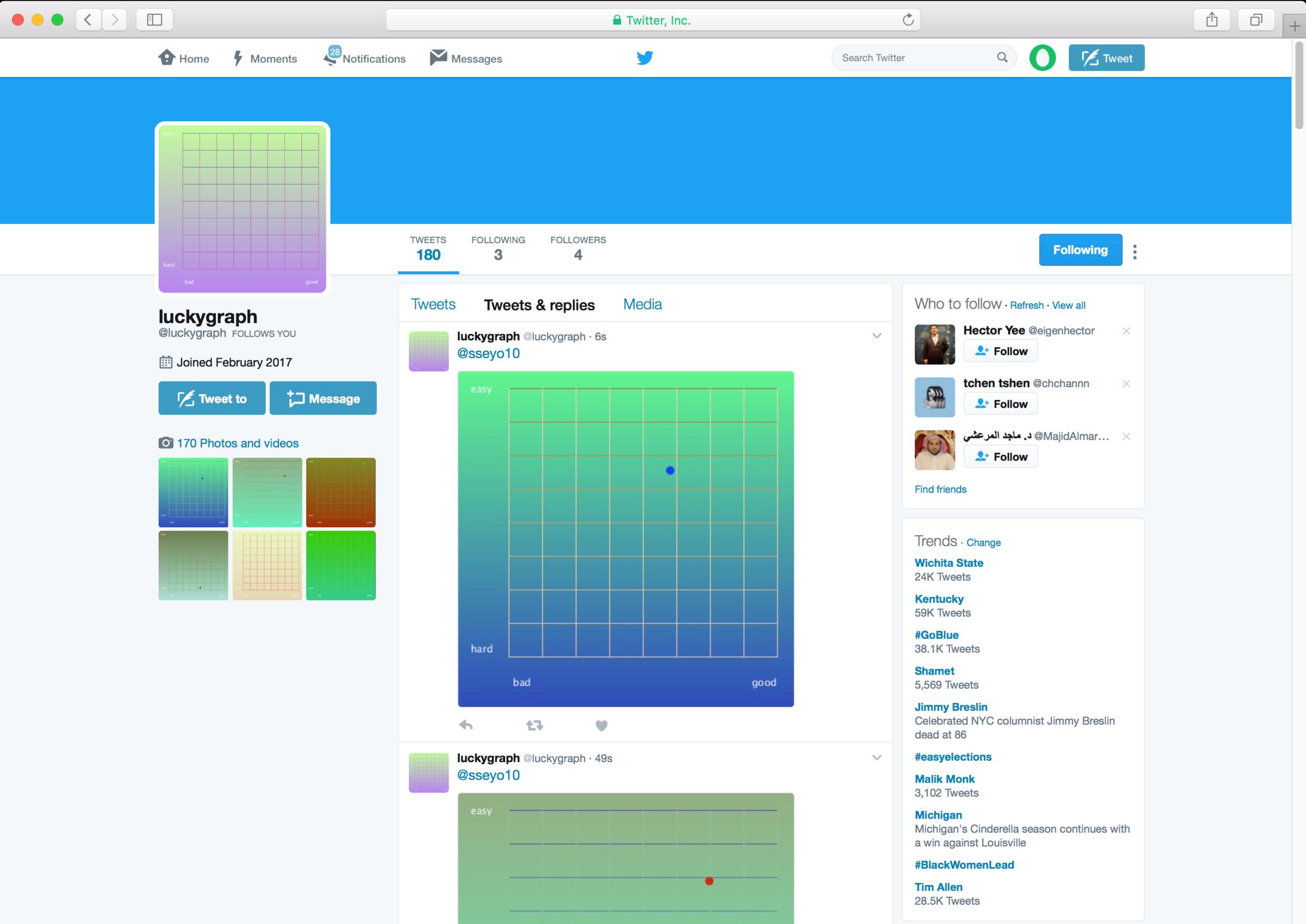 Lucky Graph - Twitter Bot