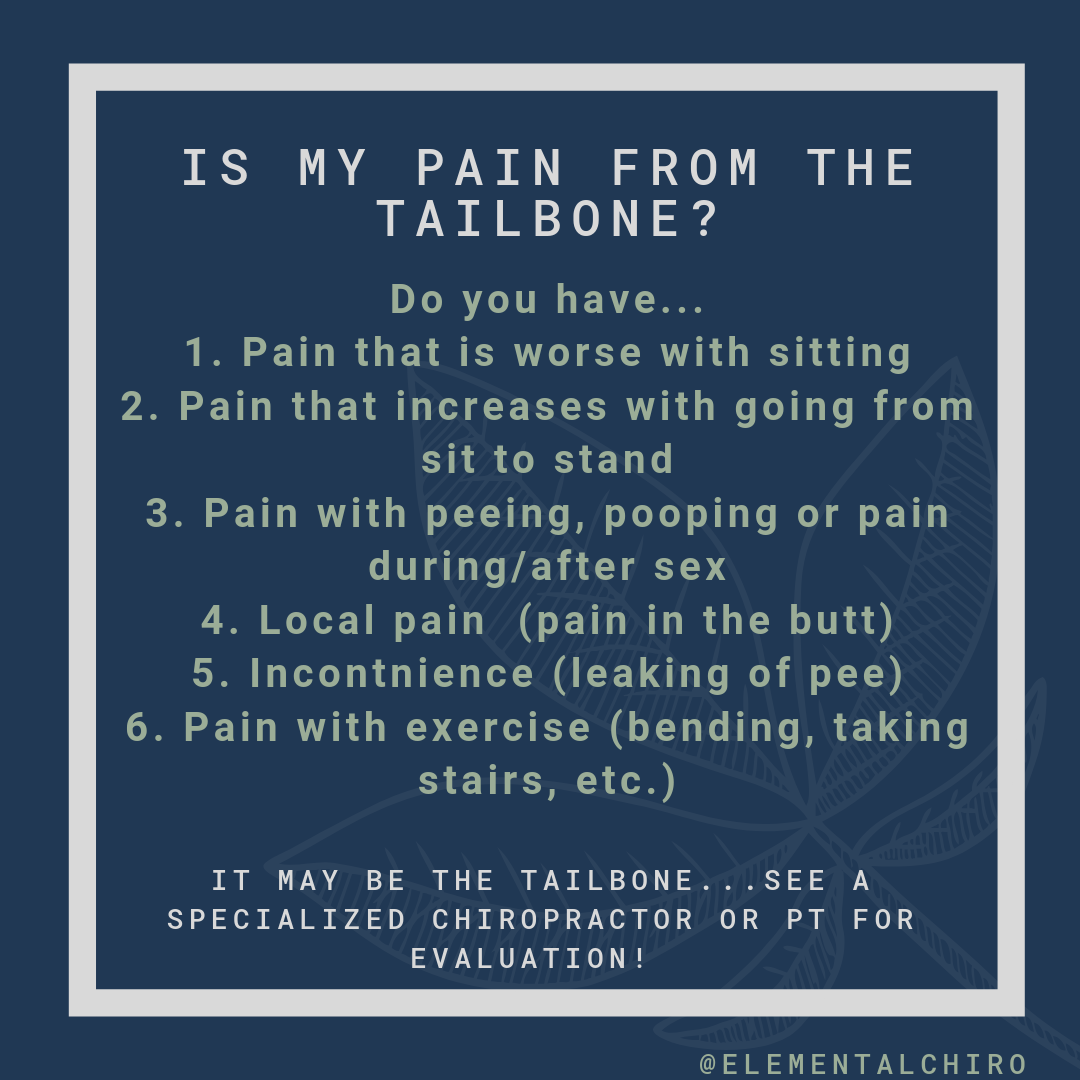 Signs of Tailbone dysfunction_-4.png