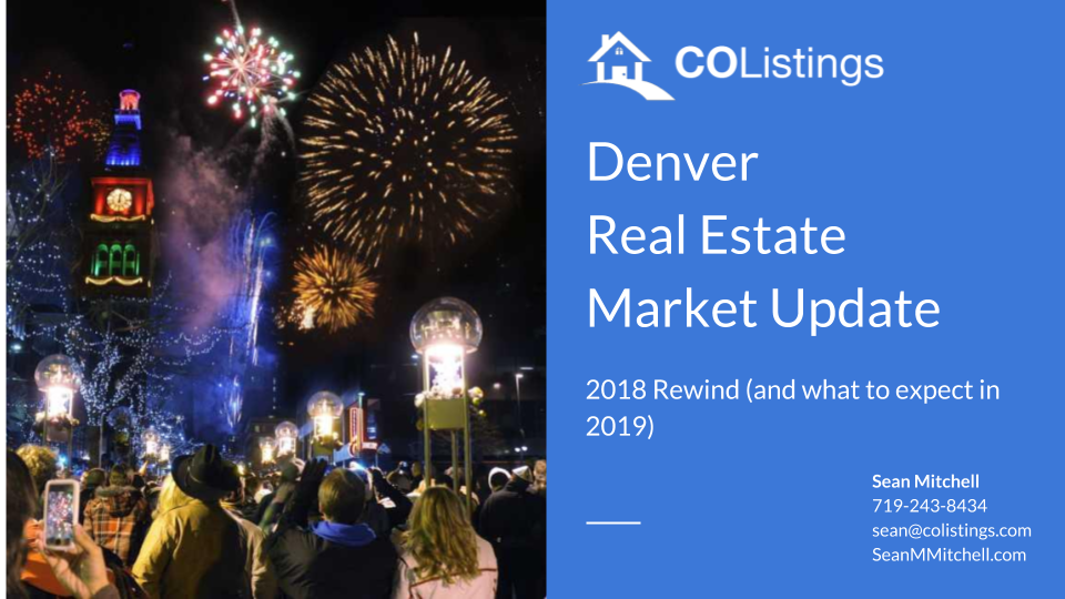 Denver Real Estate Market Update - 2018 Rewind-2.png