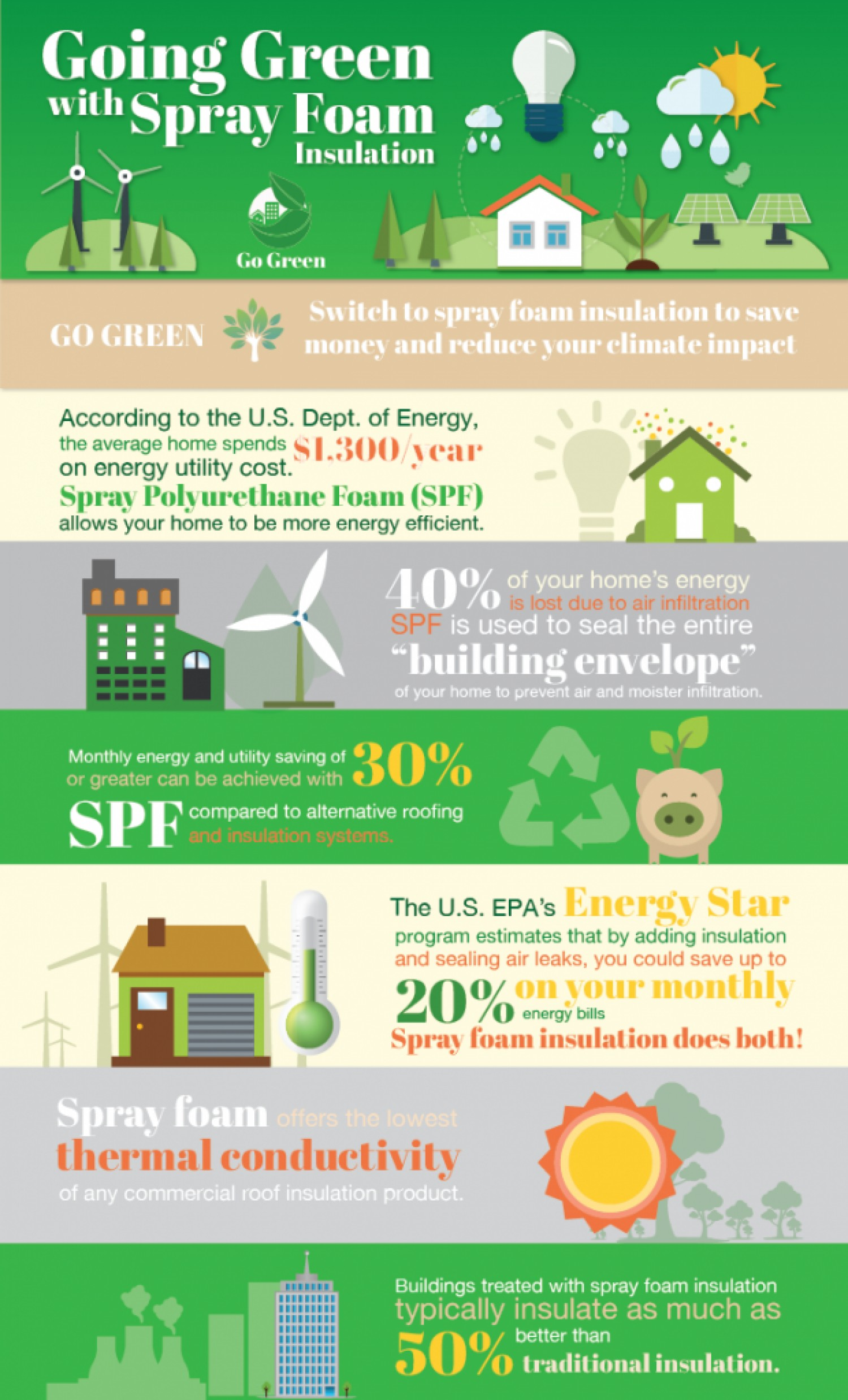 how-does-spray-foam-insulation-benefit-you_.jpg