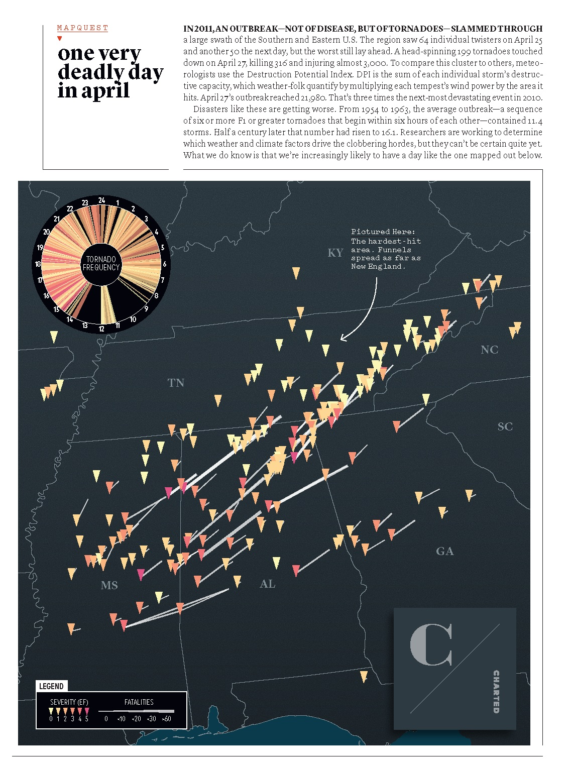 PSCWI18_Chart_Tornado.png