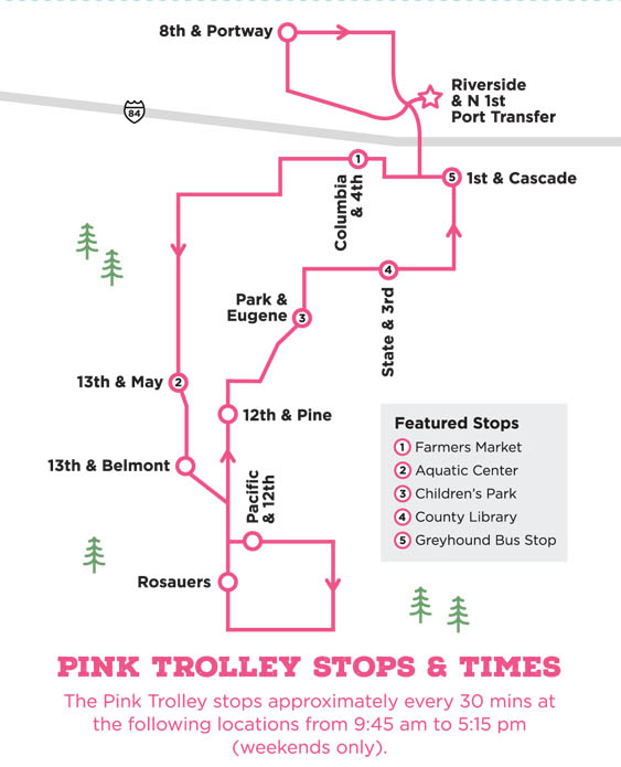Free trolley between Hood River's waterfront, downtown and The Heights.