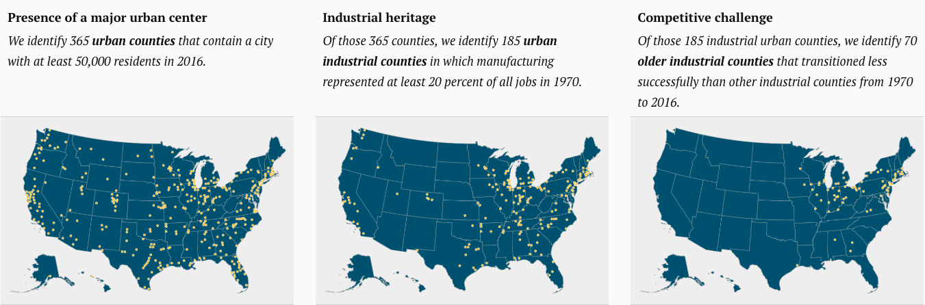 The Brookings Institute Report identifies older industrial counties using these parameters
