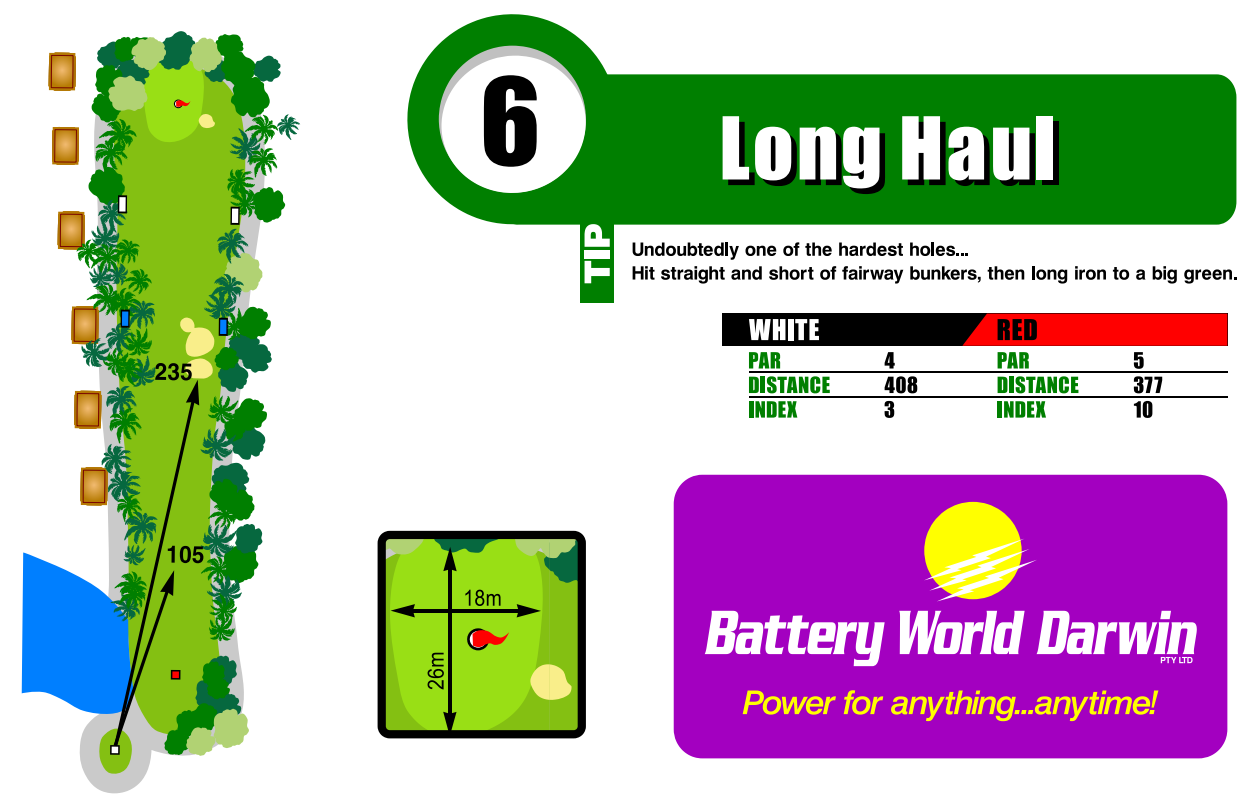 Hole-6-palmerston-golf-course.png
