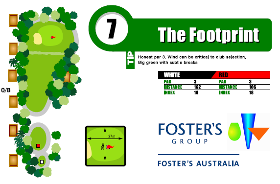 Hole-7-palmerston-golf-course.png