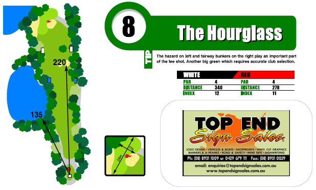 Hole-8-palmerston-golf-course.png