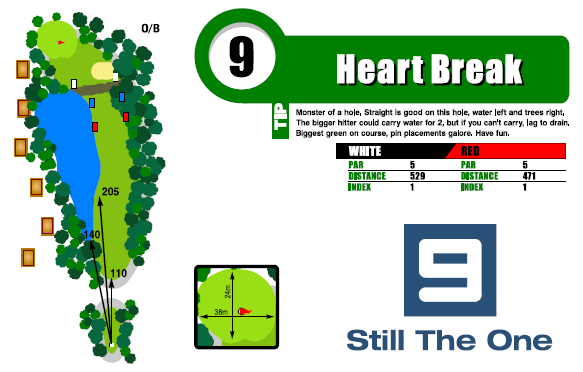 Hole-9-palmerston-golf-course.png