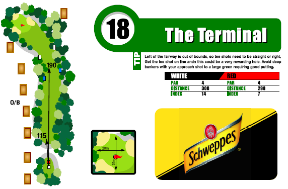Hole-18-palmerston-golf-course.png