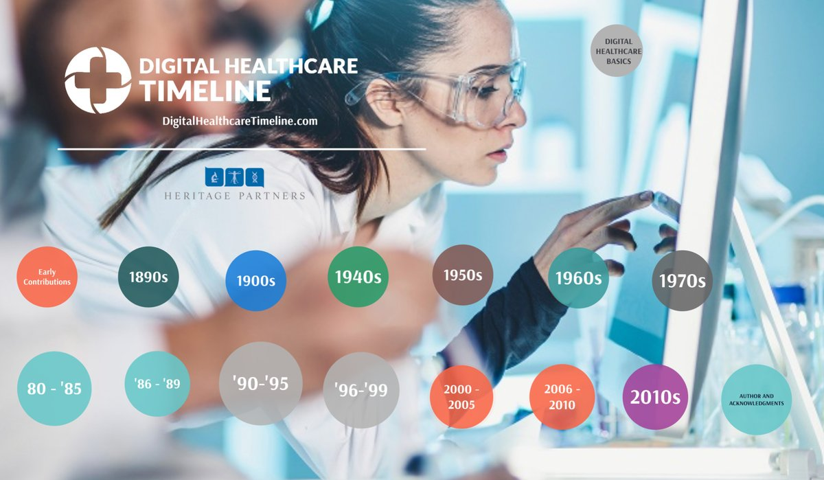 Digital Health Timeline - A terrific summary of the history of digital health in an interactive timeline from DigitalHealthcareTimeline.com