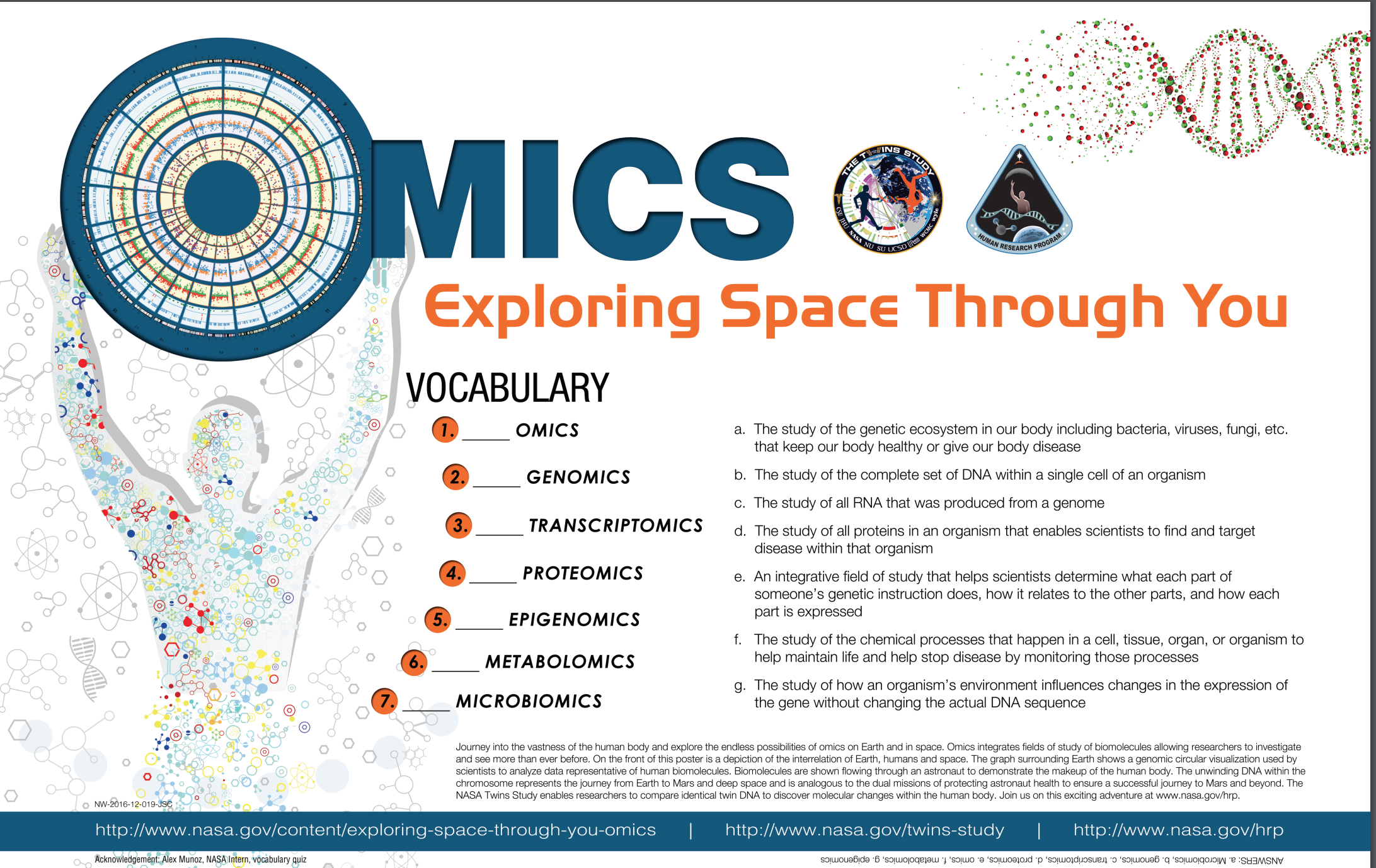 Omics-Exploring Space through you.png