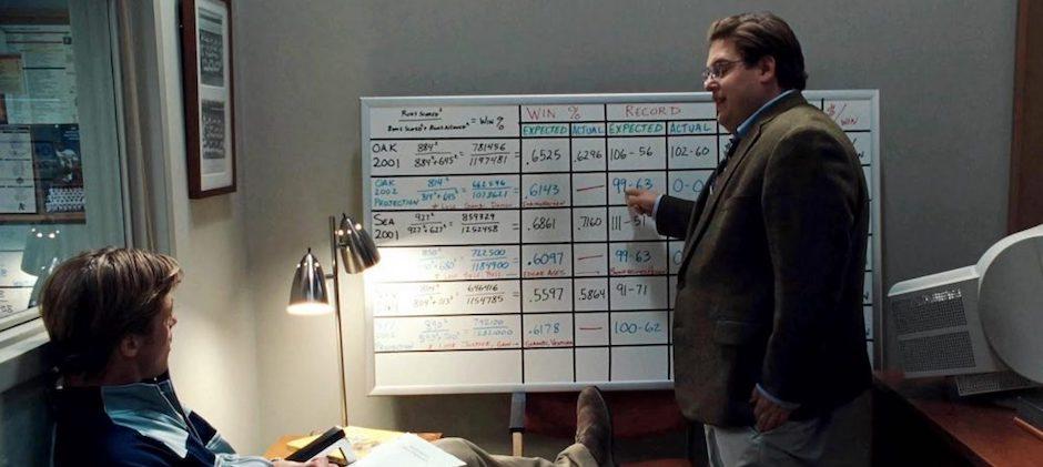 (圖二)電影《魔球》 (Moneyball) 描述美國大聯盟奧克蘭運動家如何利用「非傳統數據」鹹魚翻身。(圖片來源: 網路 )