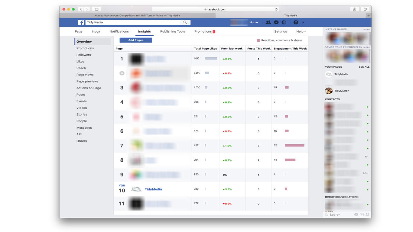 Facebook's Pages To Watch feature