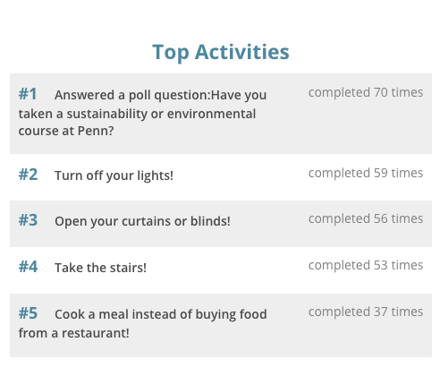 MilkCrate_App_Activities