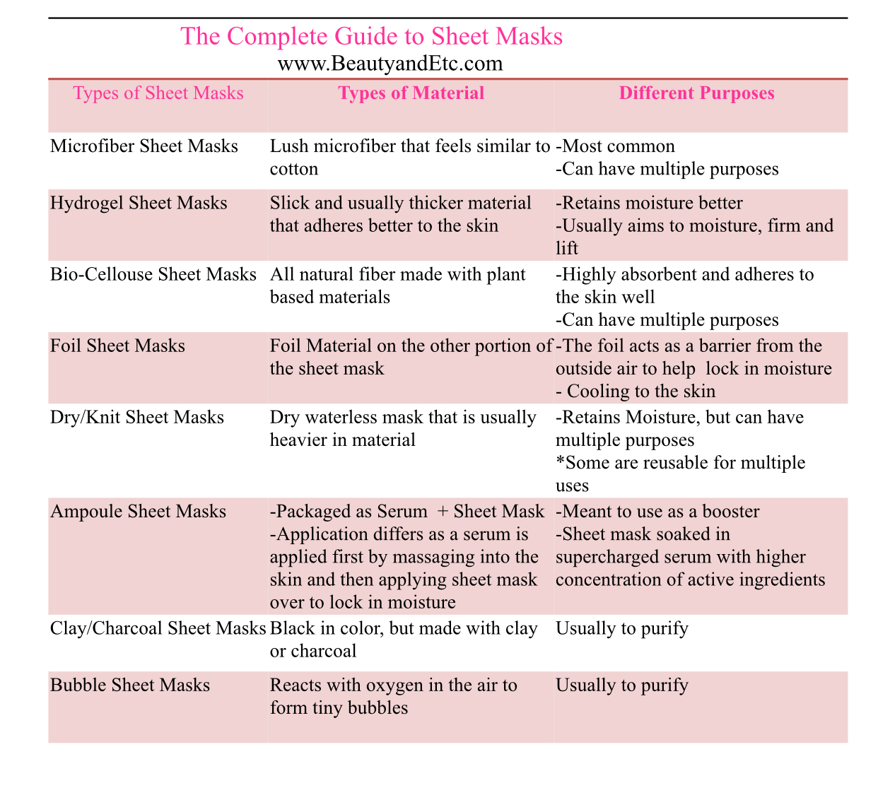 complete-guide-to-sheetmasks.jpg