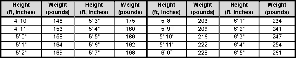 height and weight chart2.jpg