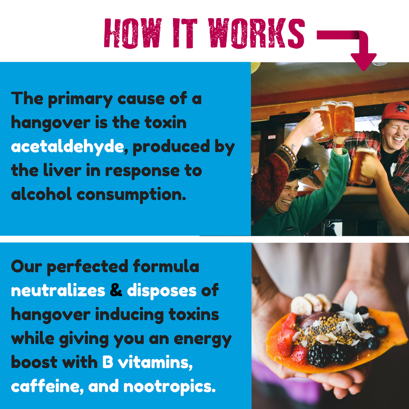 How The Hangover Recovery Drink Works