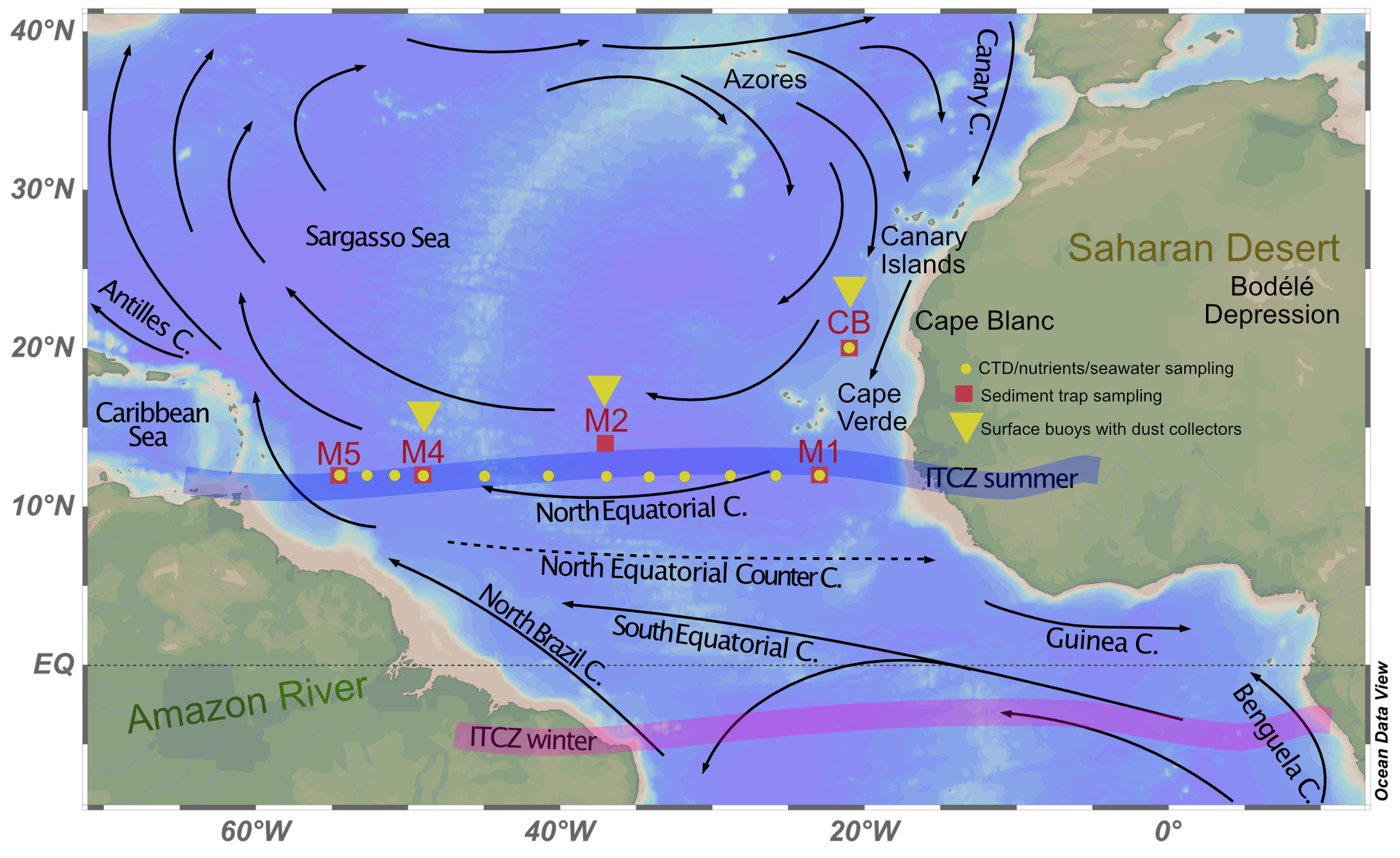 Location of the sediment trap (red dots) and plankton (yellow dots) stations under study, and of the multi-parametric buoys equipped with dust collectors (yellow triangles), located along a transatlantic array between the NW Africa (offshore Cape Blanc) and the Caribbean.