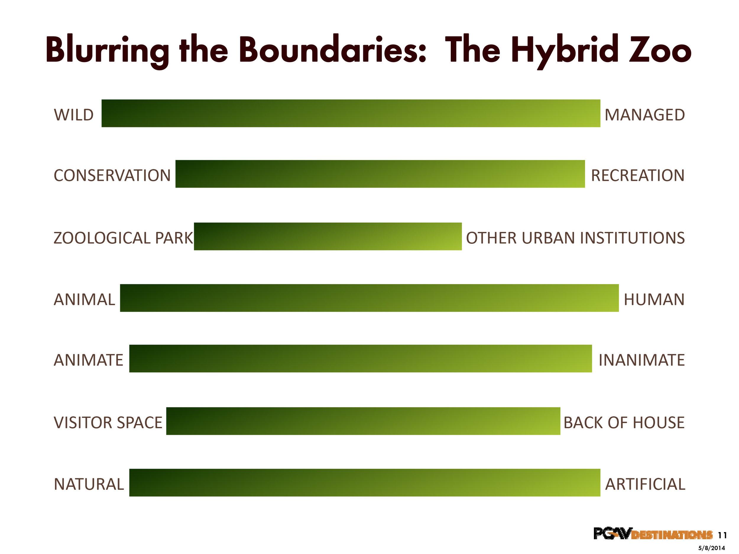 hybrid-zoo-image.jpg