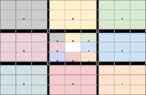 The Lotus Diagram
