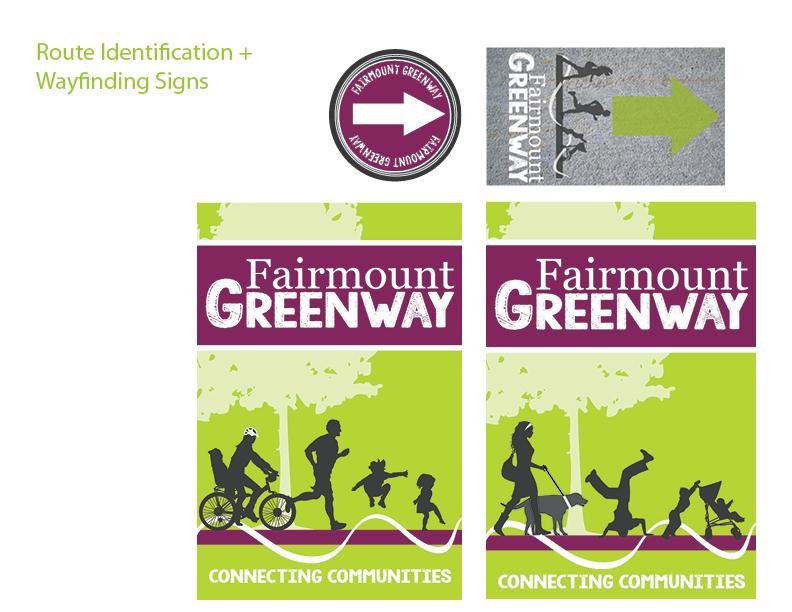 Fairmount Greenway signs.jpg