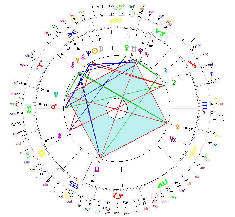 Uranus into Taurus 2019 - 1.png