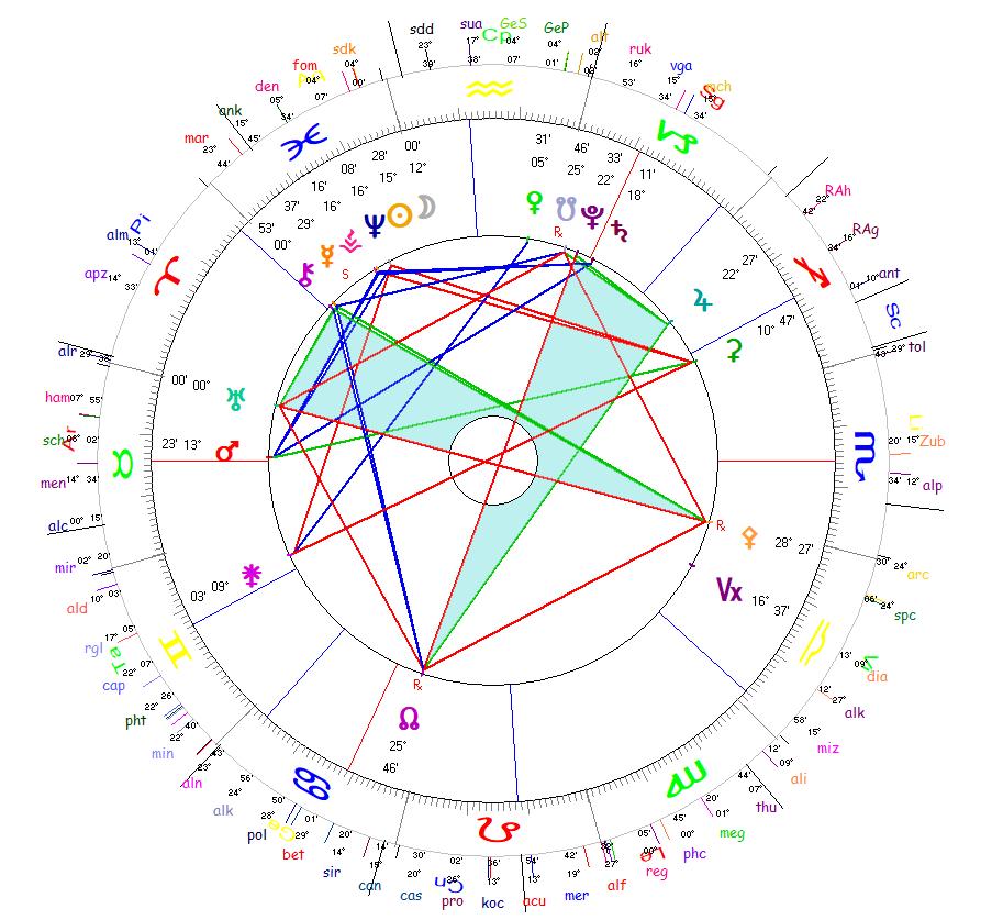 Uranus into Taurus 2019 - 2.png