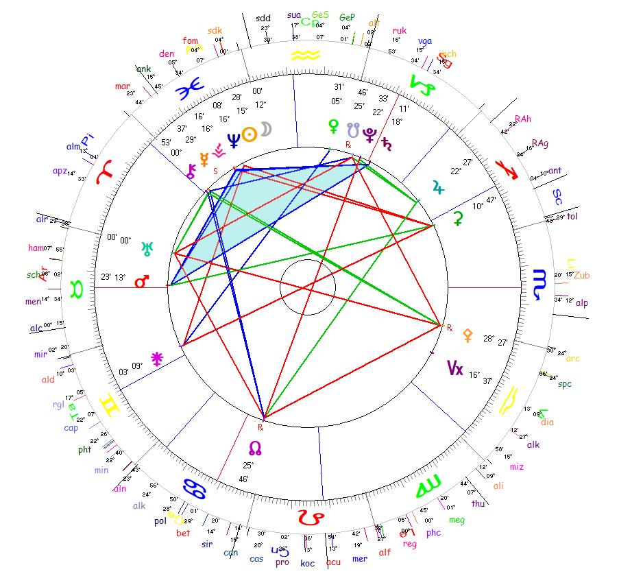 Uranus into Taurus 2019 - 3.png